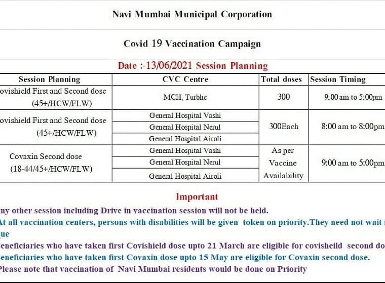 Navi Mumbai: Full list of COVID-19 vaccination centres issued by NMMC for June 13; no drive-in vaccination will be held