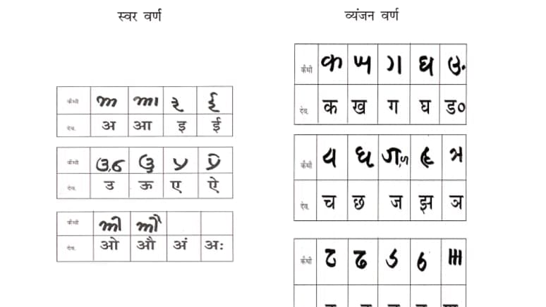 Kaithi: This 200-year-old script is fading into oblivion
