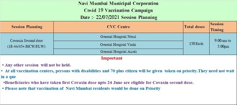 Navi Mumbai: Full list of COVID-19 vaccination centres issued by NMMC for July 22; only second dose of Covaxin will be administered