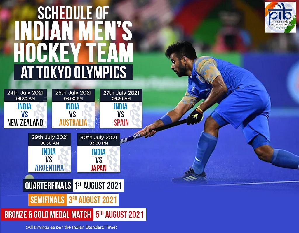 Hockey at Tokyo 2020 - Check out Team India men's and women's entire Olympic schedule