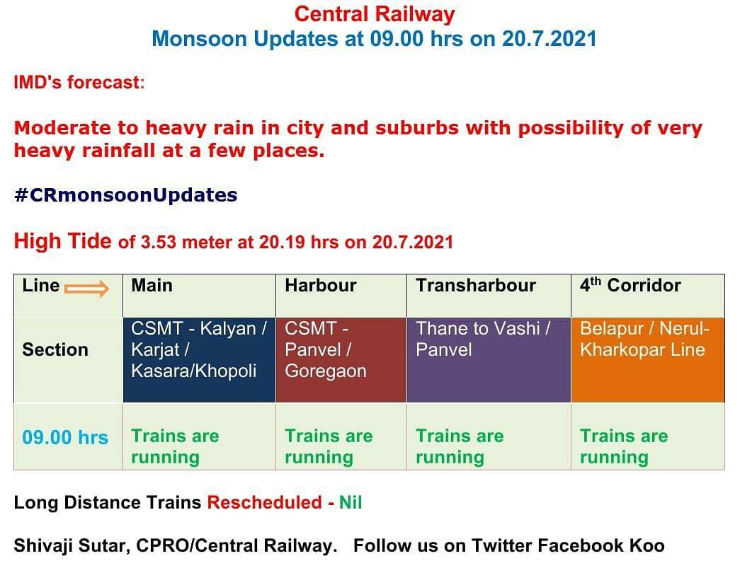 Mumbai: Latest updates on July 20