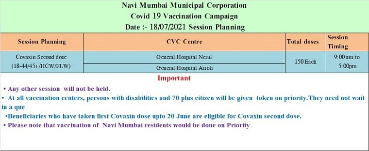 Navi Mumbai: Full list of COVID-19 vaccination centres issued by NMMC for July 18; only second dose of Covaxin will be administered