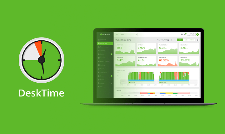Remote work prompts faster rise of time tracking implementation in India
