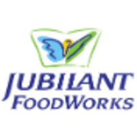 Jubilant Foodworks Q1 consolidated net profit up at Rs 69.06 cr