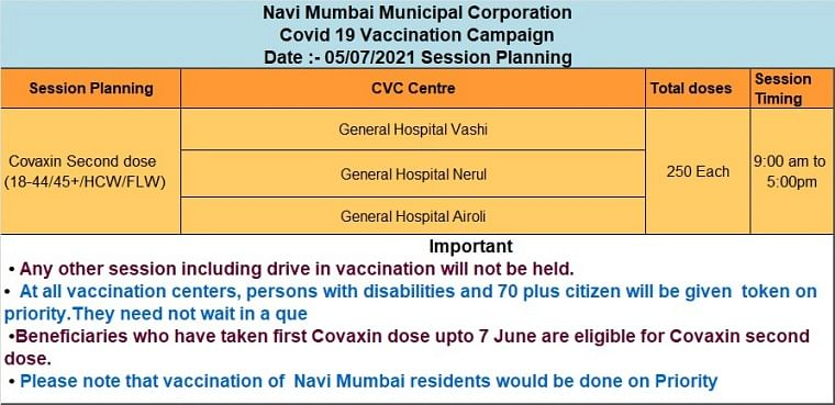 Navi Mumbai: Full list of COVID-19 vaccination centres issued by NMMC for July 5; only second dose of Covaxin will be administered