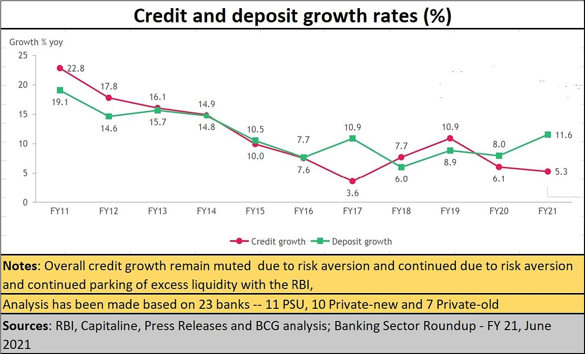 Policy watch: Are Indian PSBs headed for a further downgrade?