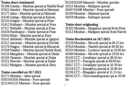 Mumbai local trains, BEST update: Rains clobber city, paralyse traffic, trains