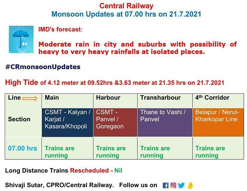 Mumbai: Latest updates - Intense to very intense spells of rain are expected to occur till 4 pm today, says IMD