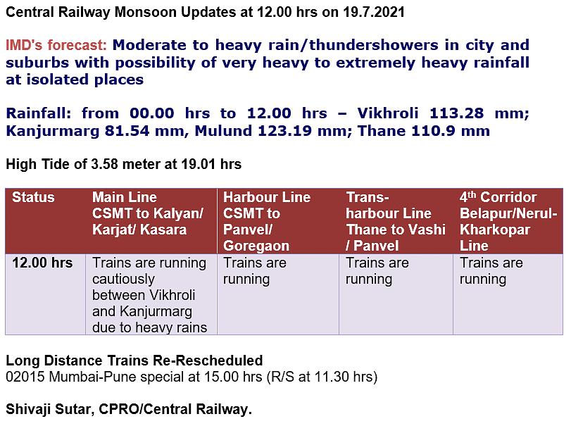 Mumbai: Latest updates - Rains pick up again after a short break in city; public transport affected