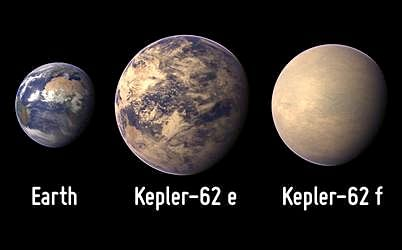 Two Earth-like planets that could host life discovered