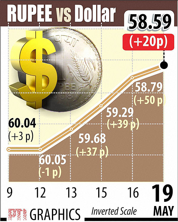 IT stocks sink as rupee rises