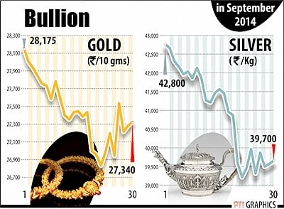 MF assets jump to record high of Rs 10.6 lakh cr