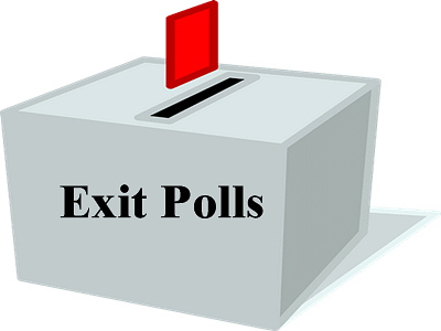 Karnataka: Making sense of the exit polls