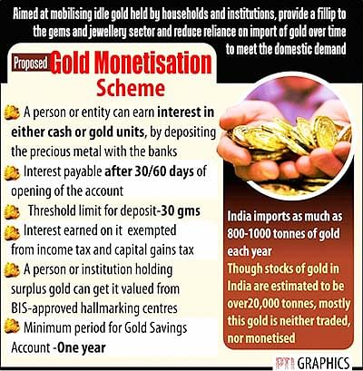 Banks may get nod to use gold  deposits for meeting CRR, SLR