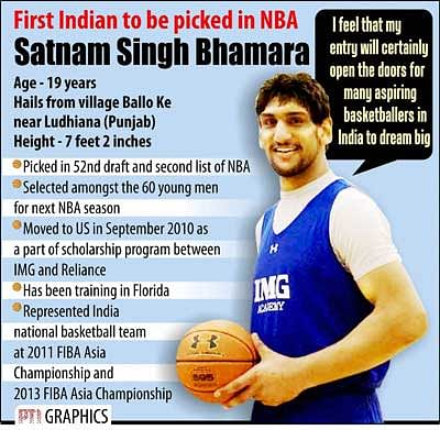 Satnam Singh creates history, becomes first Indian in NBA
