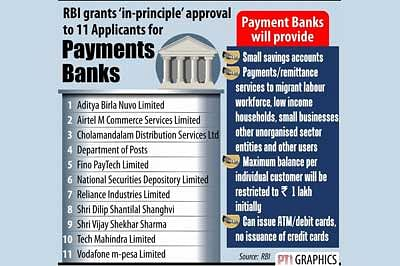 Payments Banks by RIL, Airtel, Vodafone soon