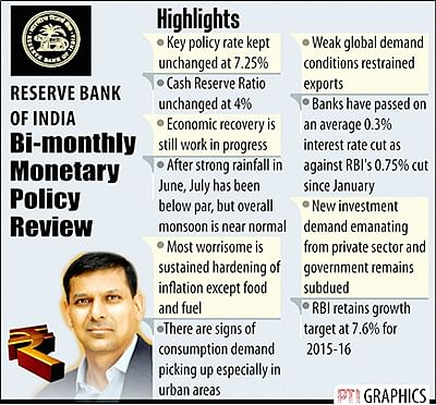 Rajan: Crude, commodity fall  best chance to curb inflation