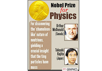 Scientists from Canada, Japan win Physics Nobel