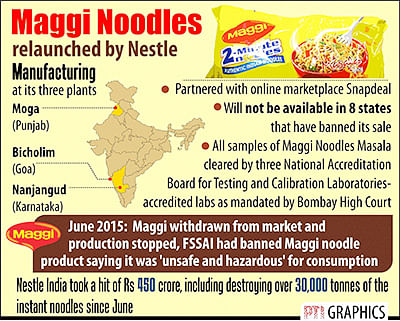 Maggi relaunched; up for grabs  through Snapdeal 'flash sale'