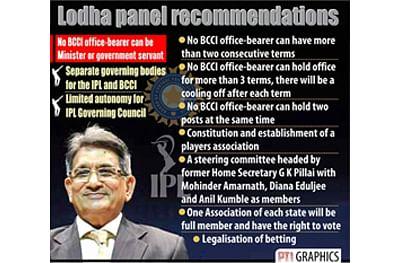 BCCI On Sticky Wicket