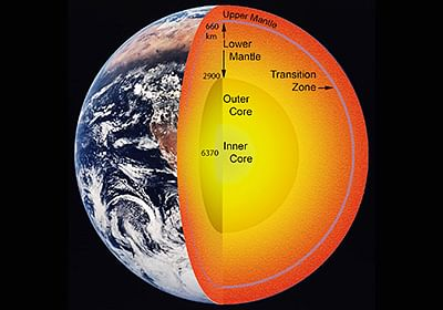 Signs of life found  in Earth's mantle