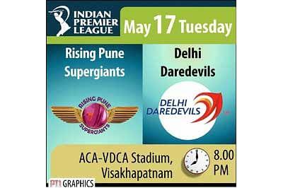 Delhi Daredevils aim for redemption