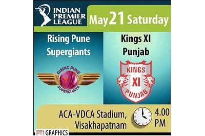 Pune & Punjab: battle for pride