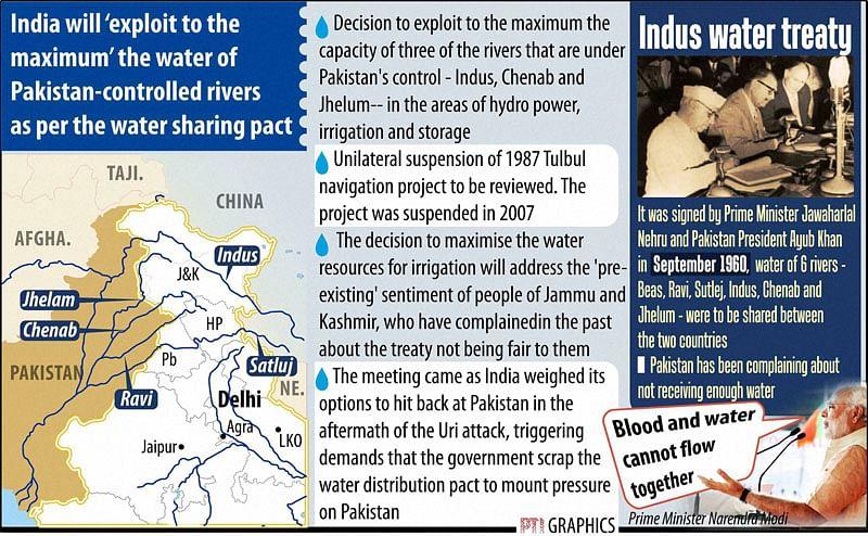 India To Use Indus Treaty To Fight Pakistan