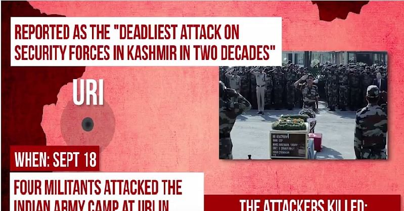 Major terrorists attacks in India in the year 2016