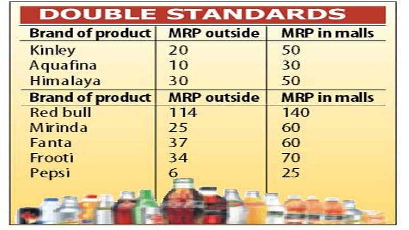 Major mineral water, soft drink brands booked for dual MRP