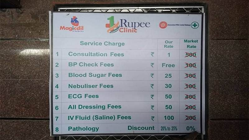 Mumbai: Five new 'One Rupee Clinics' to come up at Metro rail stations