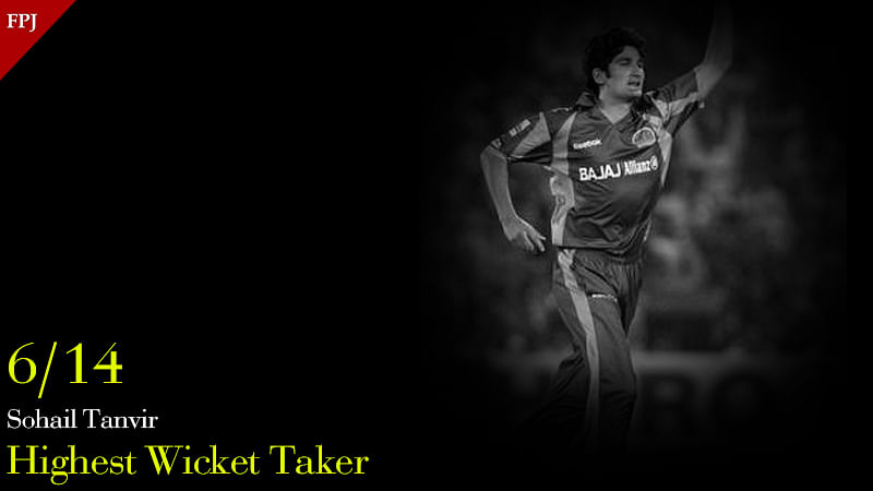 IPL 2018: Meet the Top 10 wicket takers in the Indian Premier League