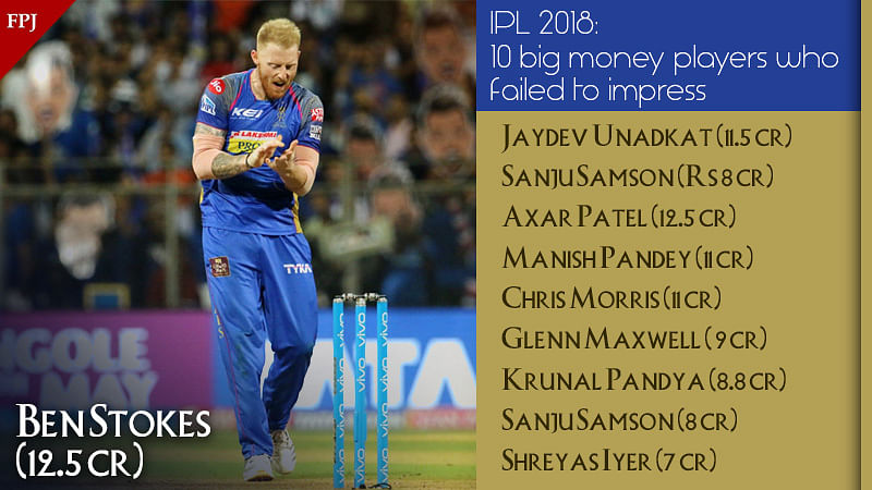 IPL 2018: Ben Stokes to Jaydev Unadkat, 10 big money players who failed to impress