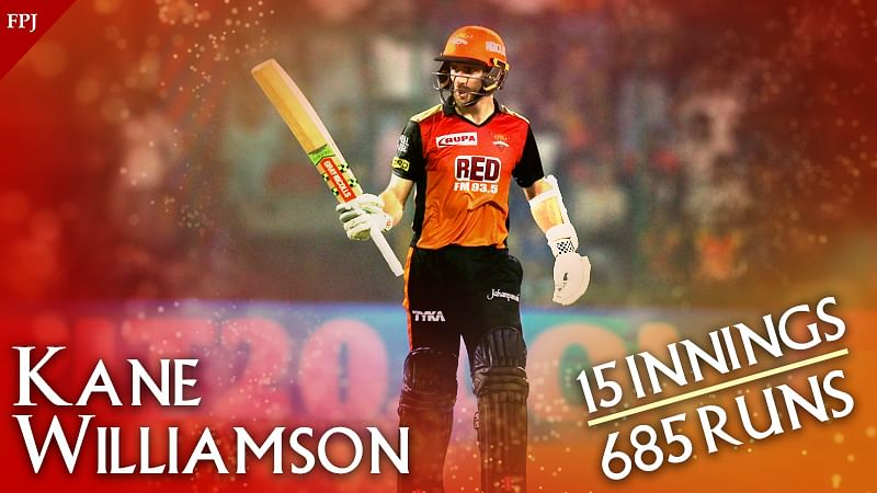 IPL 2018: MS Dhoni to Kane Williamson; here is the performance card of all 8 captains