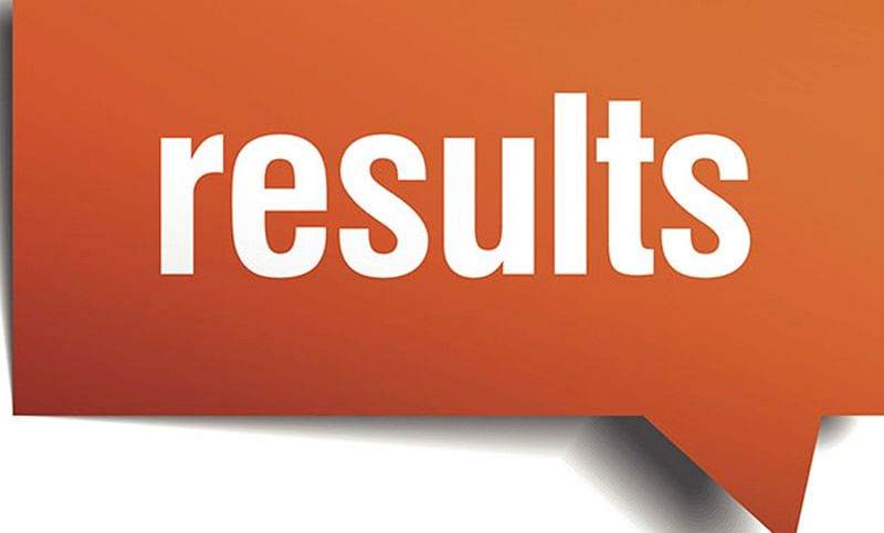HPBOSE announces class 10 and 12 supplementary examination result; Check your result at hpbose.org