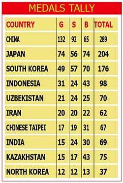 Asian Games : Pranab Bardhan, Shibhnath Sarkar win gold on bridge's debut