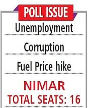 MP Assembly Elections 2018: Eerie silence in Nimar is deafening