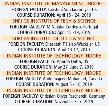 Indore: IIT-I, IIM-I, SGSITS selected for GIAN courses