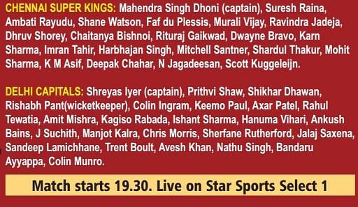 Delhi aim to crack CSK code for maiden IPL final berth