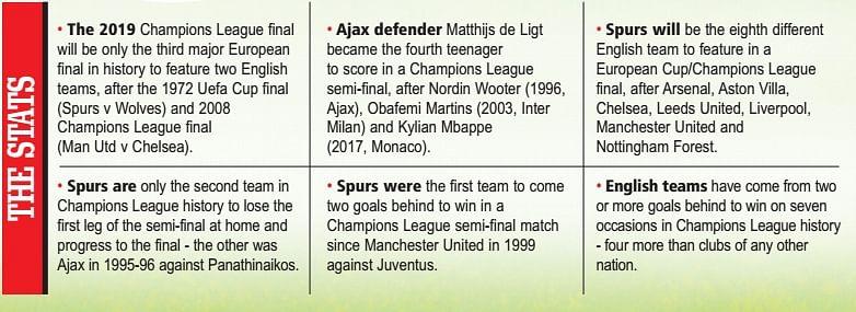 Ajax's European trial ends in agony