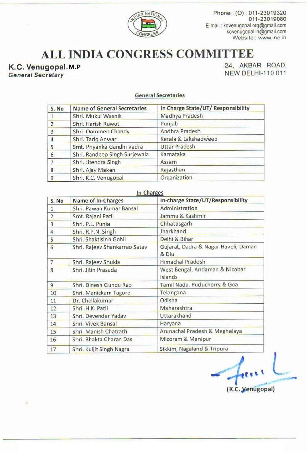 Rahul lobby dominates in rejig of INC; Azad no longer GS