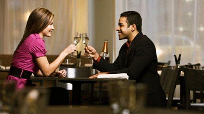 Quiz dating personlighet