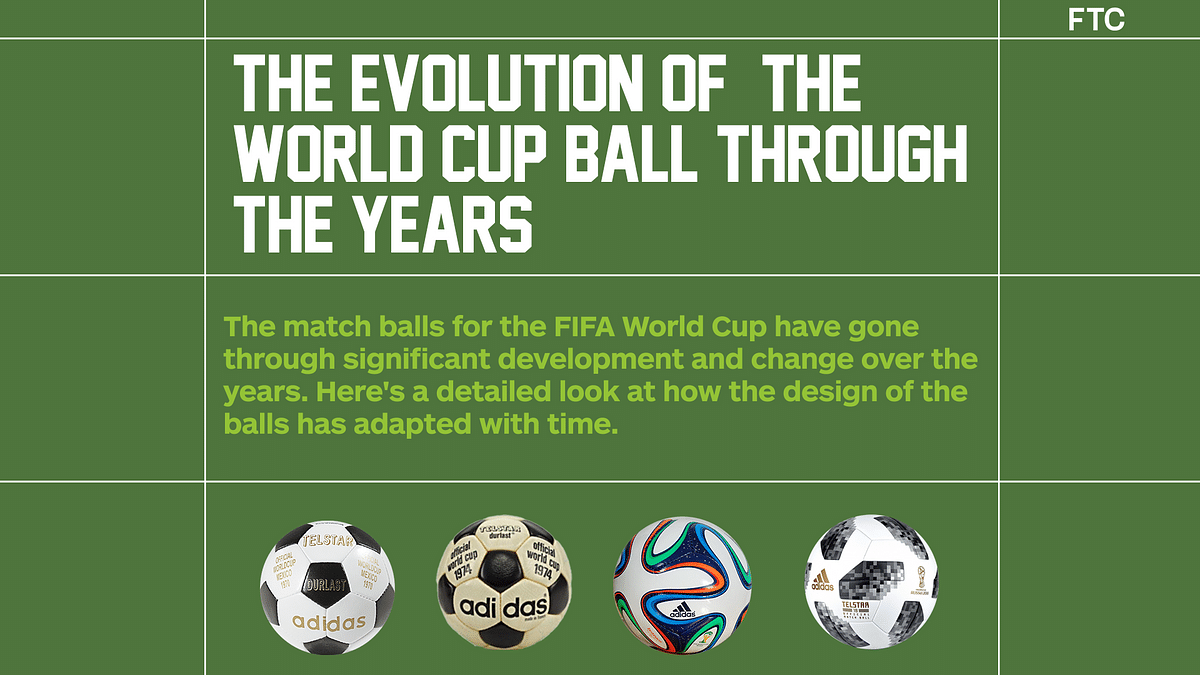 The Evolution Of The World Cup Ball Through The Years