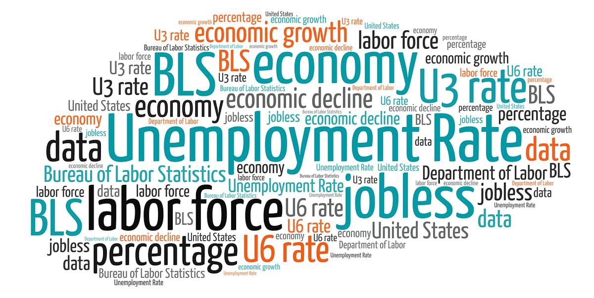 Unemployment rate in J&K eases from 21.9% in Jan to 10.6% in June