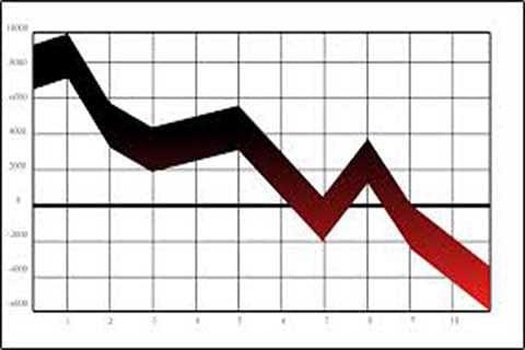 JK faces sharp decline in exports