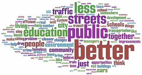 Draft proposal for Srinagar Smart City Challenge finalized: H&UDD