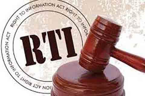Violating the RTI