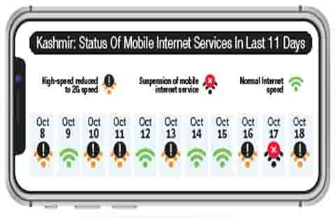 Internet shutdown a day costs Kashmir subscribers Rs 2.5 crore