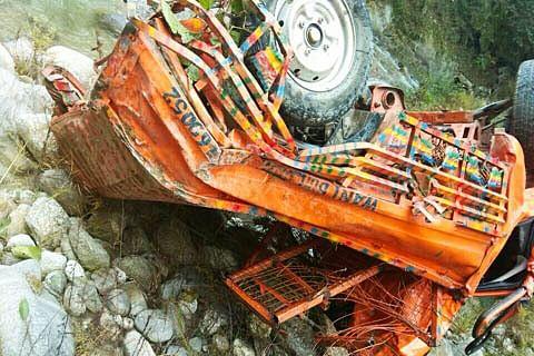 In J&K, 1006 died in road accidents last yr