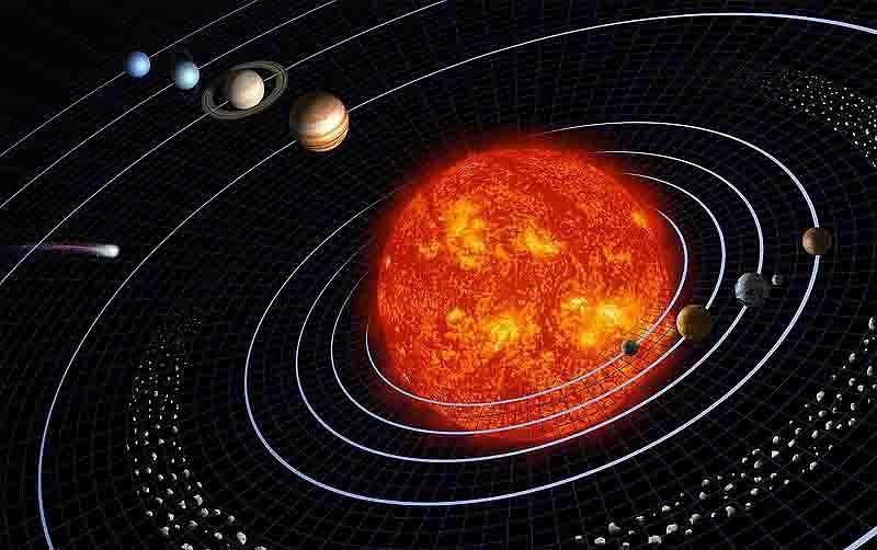 Friday Focus|Celestial bodies & the orbits